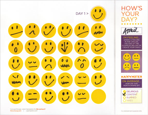 Measuring happiness, DIY Happiness Meter, How's your day?, fun and humor,