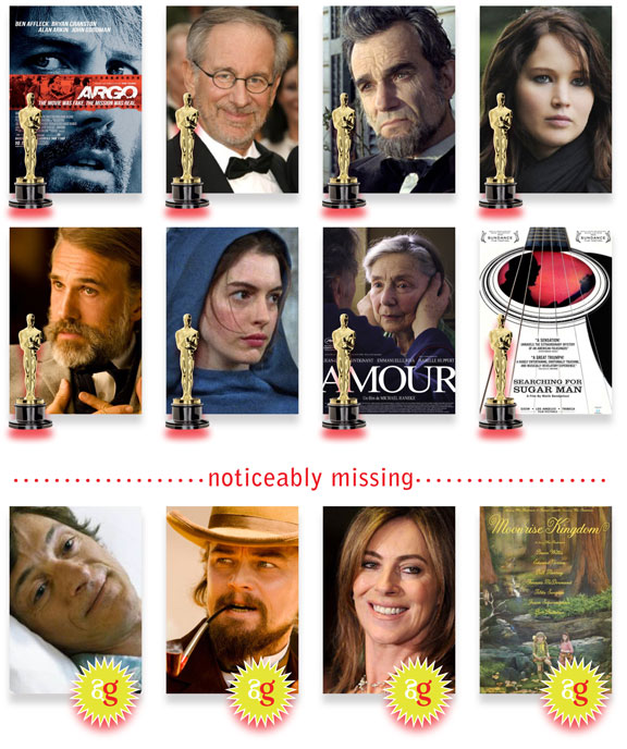 oscar 2013 predictions, oscar 2013 snubs, fun and games, opinion and commentary, films, academy awards 2013,