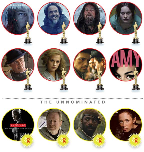 academy award predictions 2016, fun and games, nominated films, opinion and commentary, oscar 2016 predictions, oscar 2016 snubs, the year in film 2015, will win should win, oscar race 2016, 2016 oscar snubs and surprises